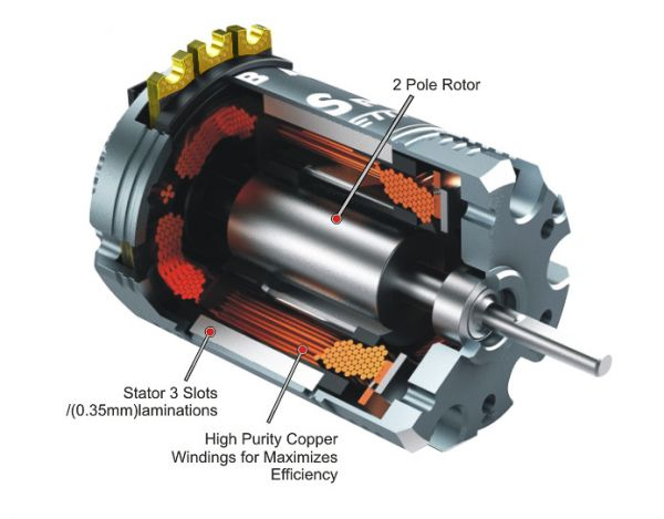Ares Brushless Motor
